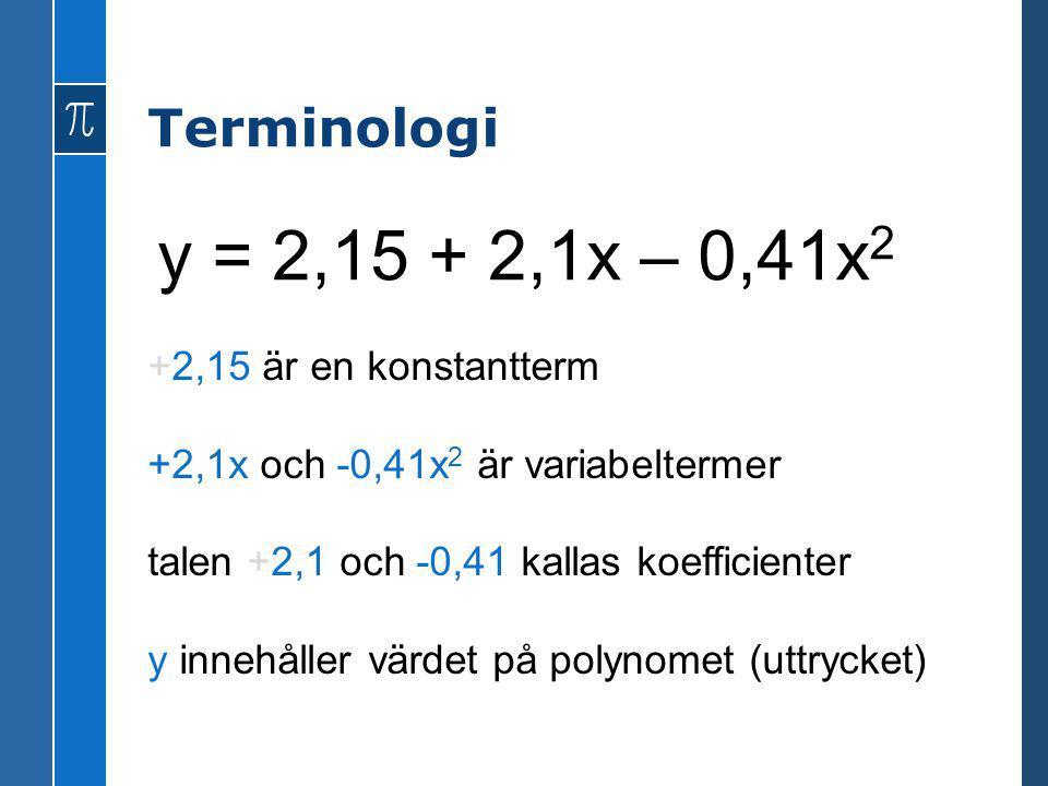 Terminologi y = 2,15 + 2,1x – 0,41x 2 +2,15 är en konstantterm +2,1x och -0,41x 2 är variabeltermer talen + 2,1 och -0,41 kallas koefficienter y inneh