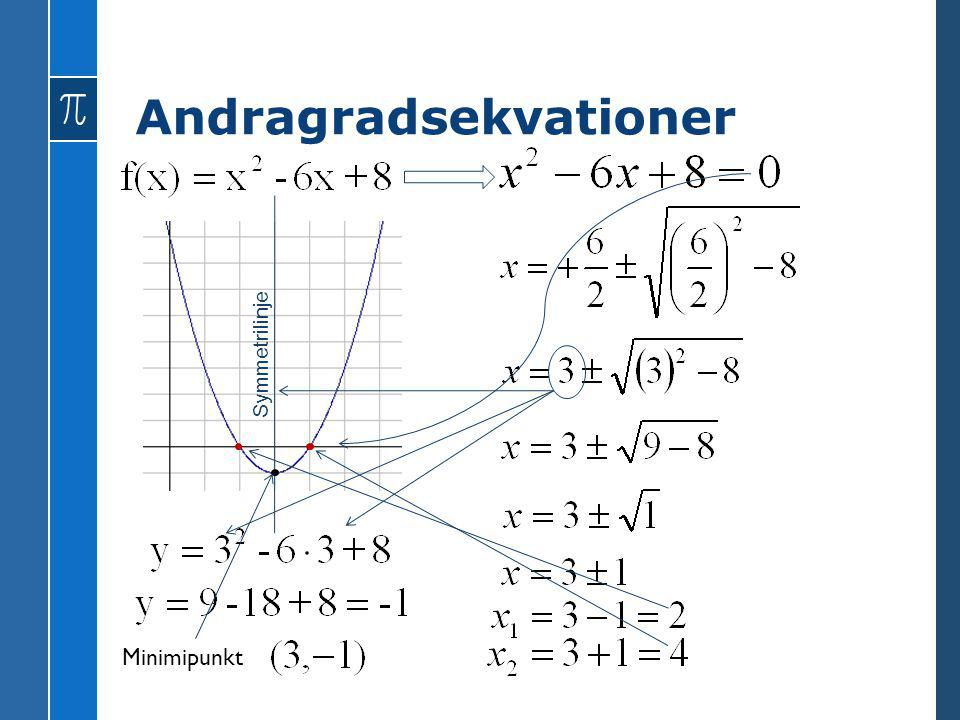 Andragradsekvationer Minimipunkt Symmetrilinje