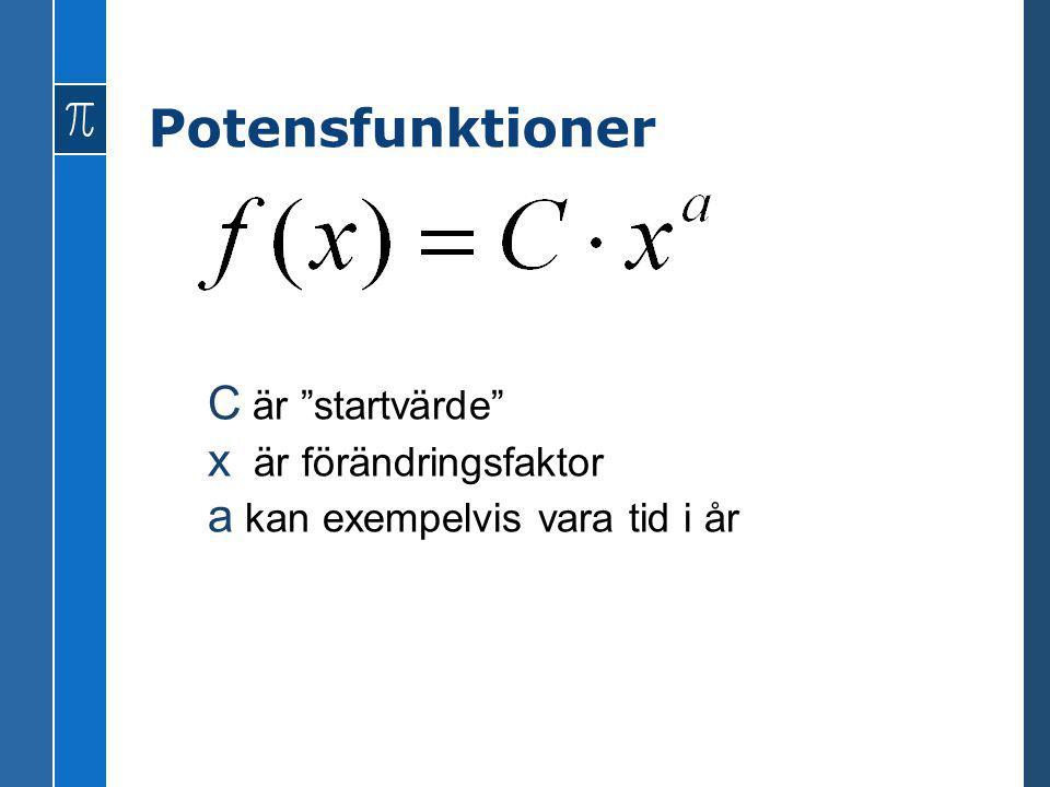 """Potensfunktioner C är """"startvärde"""" x är förändringsfaktor a kan exempelvis vara tid i år"""