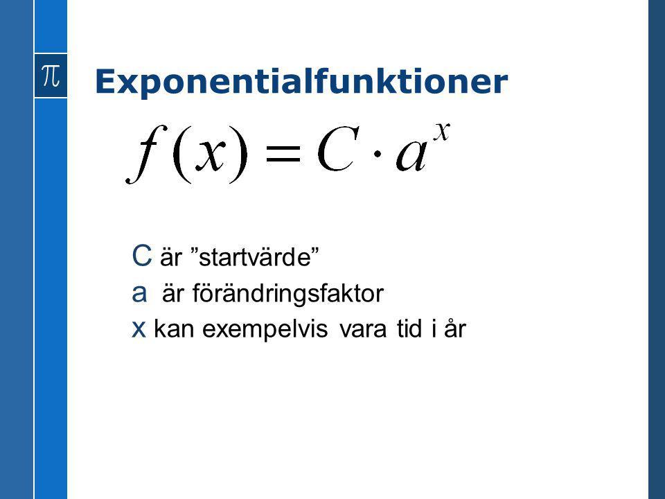 """Exponentialfunktioner C är """"startvärde"""" a är förändringsfaktor x kan exempelvis vara tid i år"""