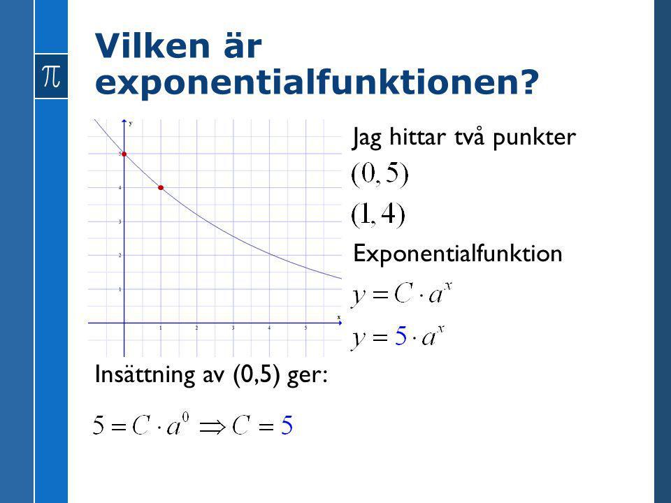 Vilken är exponentialfunktionen? Jag hittar två punkter Exponentialfunktion Insättning av (0,5) ger: