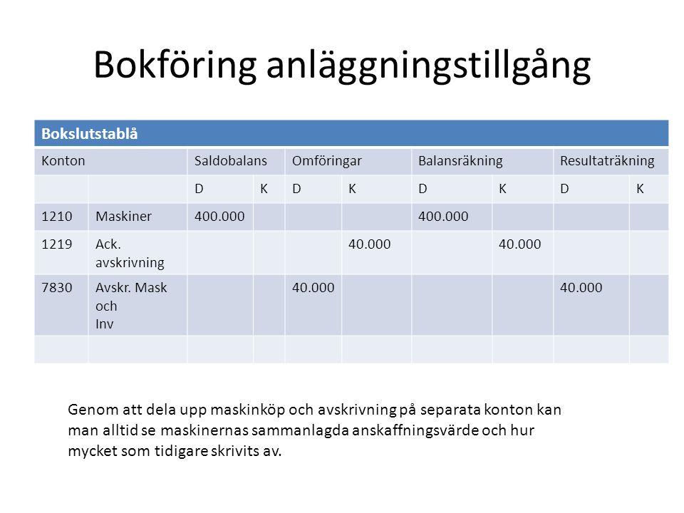 Bokföring anläggningstillgång Bokslutstablå KontonSaldobalansOmföringarBalansräkningResultaträkning DKDKDKDK 1210Maskiner400.000 1219Ack. avskrivning