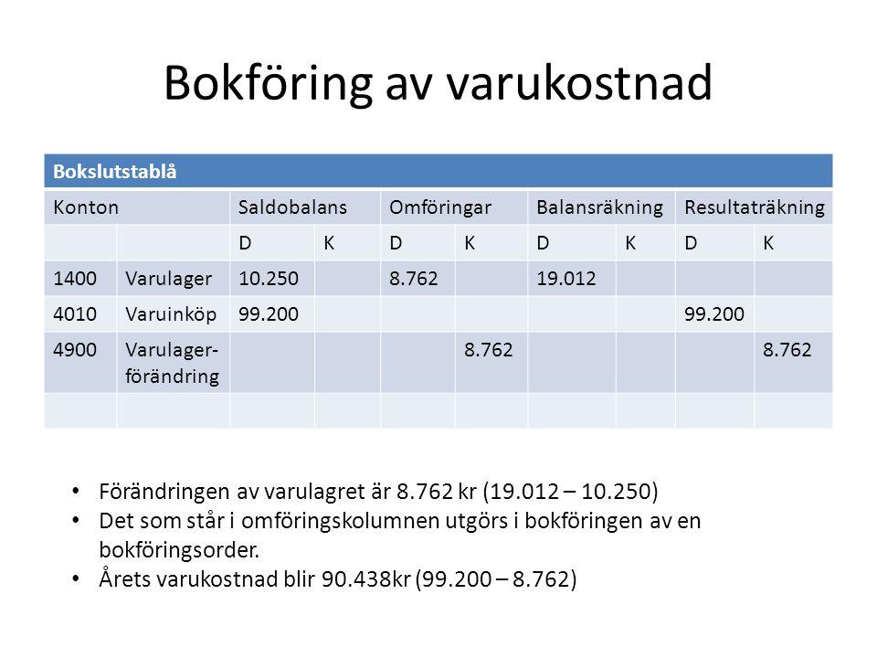 Bokföring av varukostnad Bokslutstablå KontonSaldobalansOmföringarBalansräkningResultaträkning DKDKDKDK 1400Varulager10.2508.76219.012 4010Varuinköp99