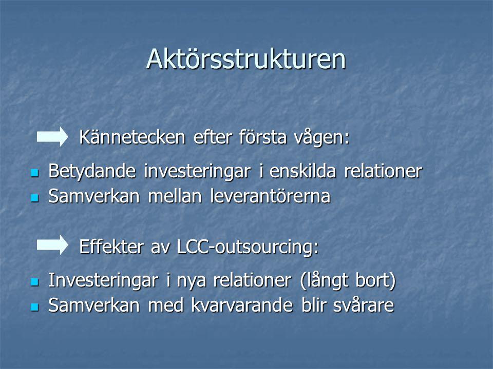 Aktörsstrukturen Kännetecken efter första vågen: Betydande investeringar i enskilda relationer Betydande investeringar i enskilda relationer Samverkan mellan leverantörerna Samverkan mellan leverantörerna Effekter av LCC-outsourcing: Investeringar i nya relationer (långt bort) Investeringar i nya relationer (långt bort) Samverkan med kvarvarande blir svårare Samverkan med kvarvarande blir svårare