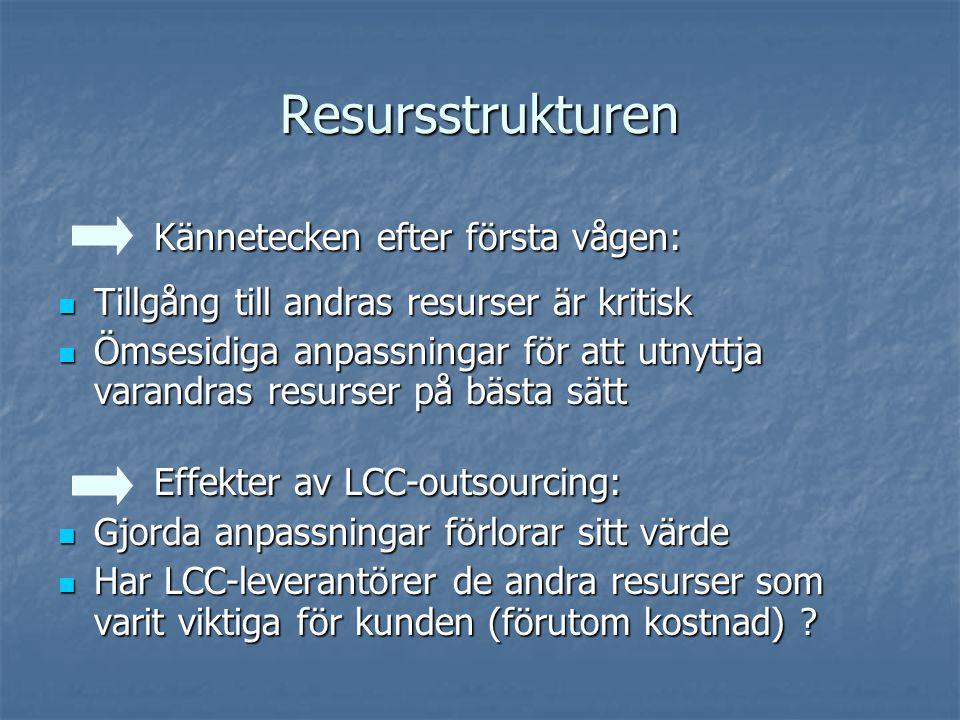 Resursstrukturen Kännetecken efter första vågen: Tillgång till andras resurser är kritisk Tillgång till andras resurser är kritisk Ömsesidiga anpassningar för att utnyttja varandras resurser på bästa sätt Ömsesidiga anpassningar för att utnyttja varandras resurser på bästa sätt Effekter av LCC-outsourcing: Gjorda anpassningar förlorar sitt värde Gjorda anpassningar förlorar sitt värde Har LCC-leverantörer de andra resurser som varit viktiga för kunden (förutom kostnad) .