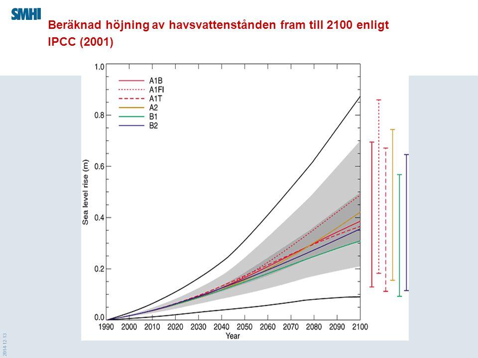 2014-12-13 Beräknad höjning av havsvattenstånden fram till 2100 enligt IPCC (2001)