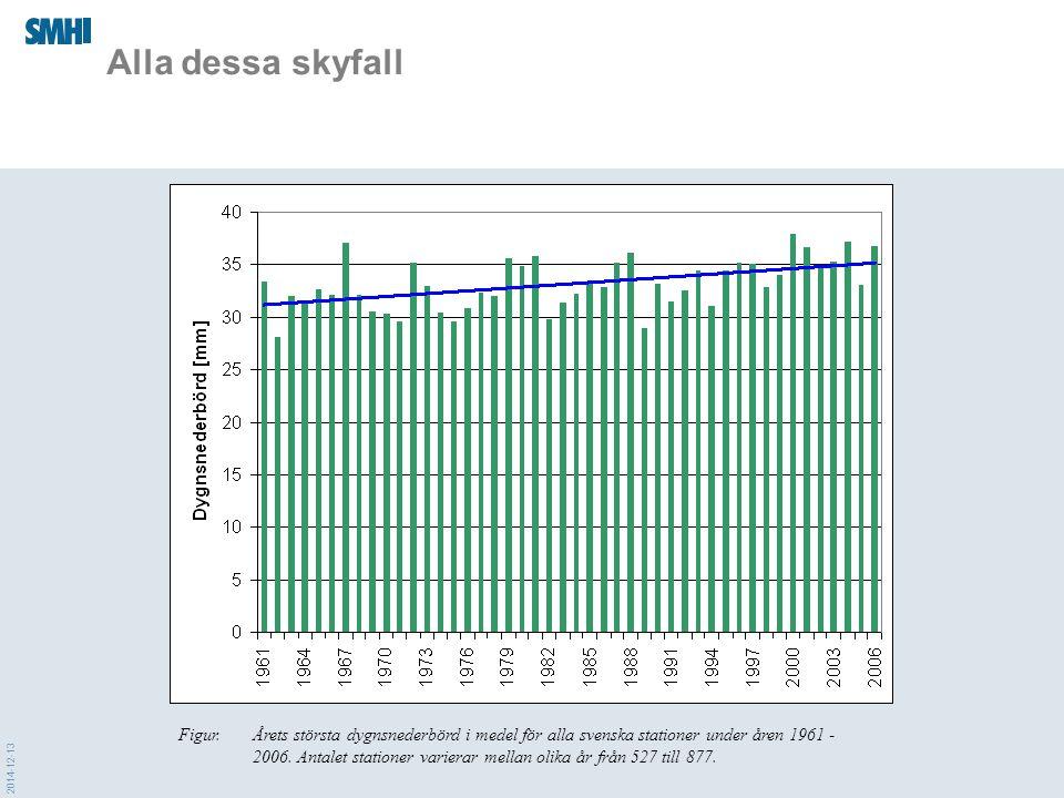 2014-12-13 Alla dessa skyfall Figur.Årets största dygnsnederbörd i medel för alla svenska stationer under åren 1961 - 2006.