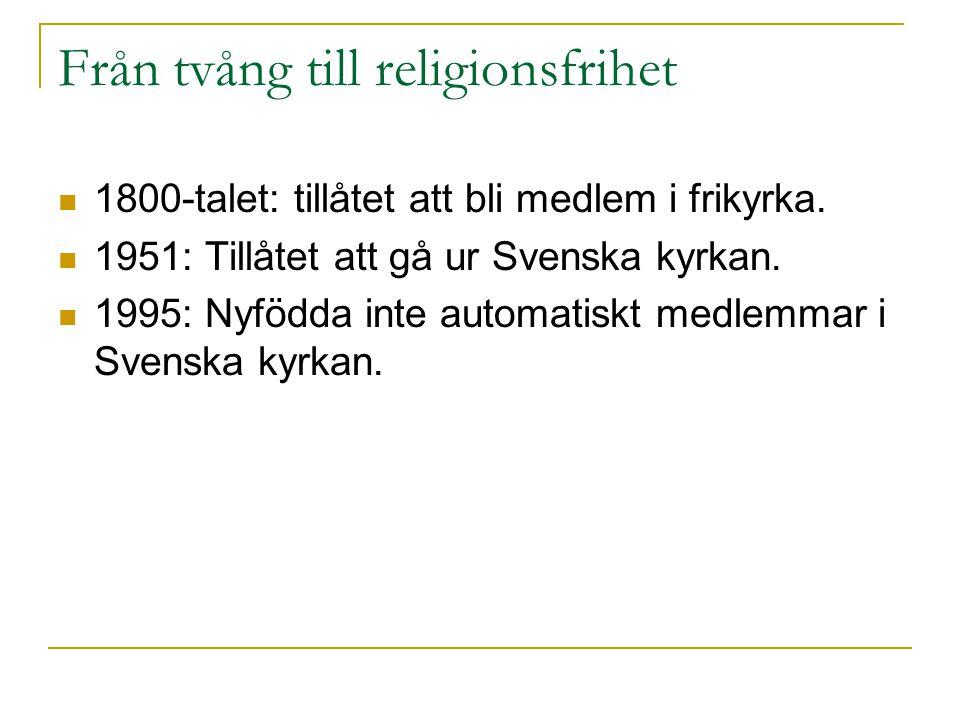 Från tvång till religionsfrihet 1800-talet: tillåtet att bli medlem i frikyrka. 1951: Tillåtet att gå ur Svenska kyrkan. 1995: Nyfödda inte automatisk