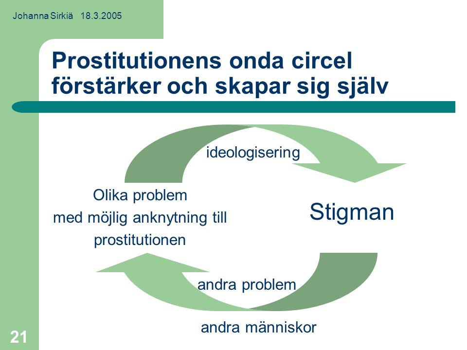 Johanna Sirkiä 18.3.2005 21 Prostitutionens onda circel förstärker och skapar sig själv Olika problem med möjlig anknytning till prostitutionen Stigman ideologisering andra problem andra människor