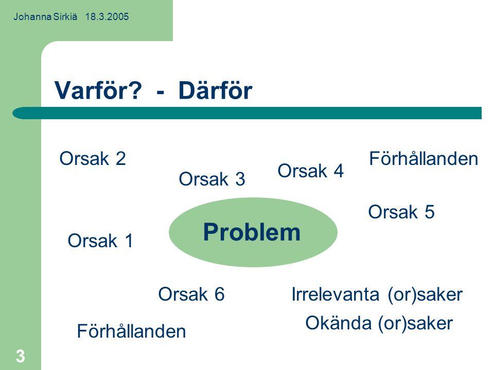 Johanna Sirkiä 18.3.2005 24 Nyttigare frågor i prostitutionsdebatten Vilka konkreta problem finns det.