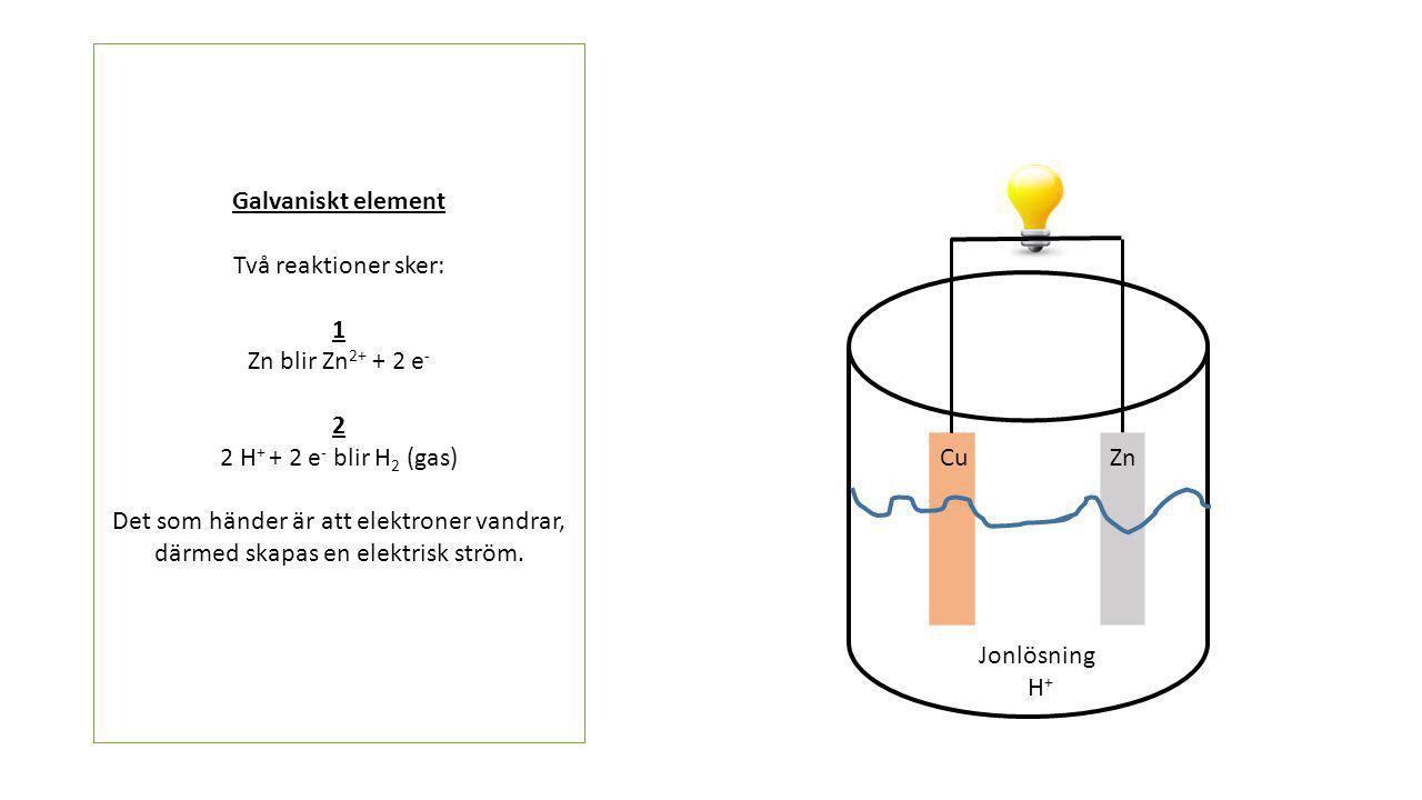 Galvaniskt element Två reaktioner sker: 1 Zn blir Zn 2+ + 2 e - 2 2 H + + 2 e - blir H 2 (gas) Det som händer är att elektroner vandrar, därmed skapas