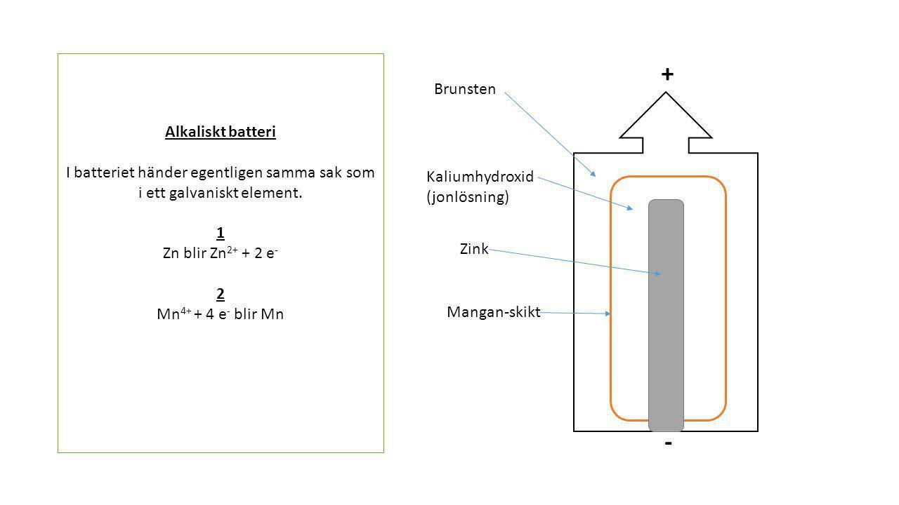 + - Mangan-skikt Kaliumhydroxid (jonlösning) Zink Brunsten Alkaliskt batteri I batteriet händer egentligen samma sak som i ett galvaniskt element. 1 Z
