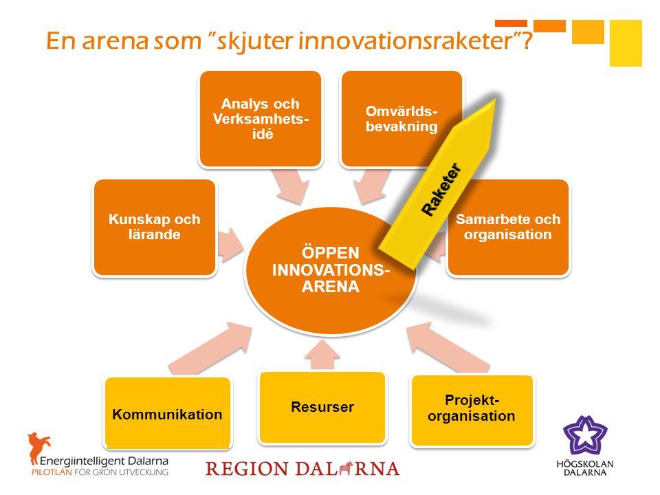En arena som skjuter innovationsraketer .