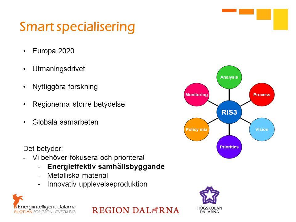 Smart specialisering Europa 2020 Utmaningsdrivet Nyttiggöra forskning Regionerna större betydelse Globala samarbeten Det betyder: -Vi behöver fokusera och prioritera.