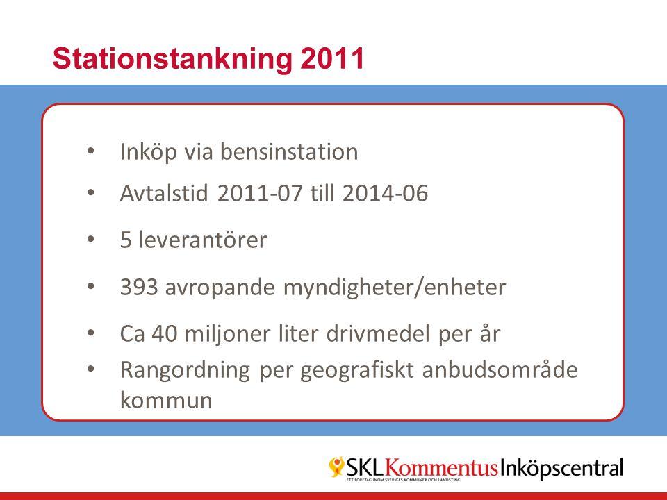 Stationstankning 2011 Inköp via bensinstation Avtalstid 2011-07 till 2014-06 5 leverantörer 393 avropande myndigheter/enheter Ca 40 miljoner liter dri
