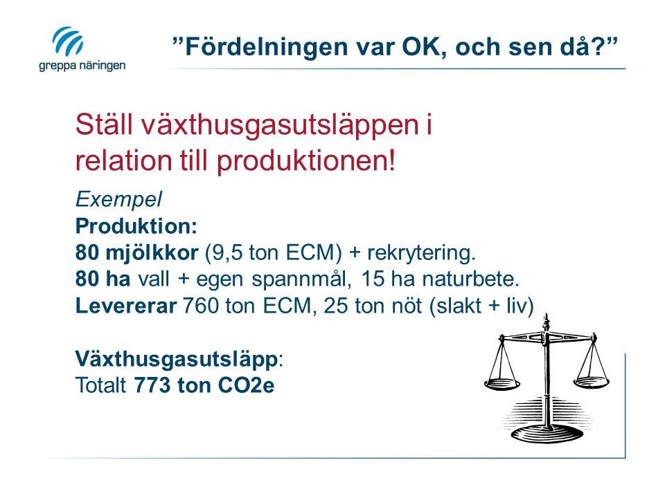 """""""Fördelningen var OK, och sen då?"""" Ställ växthusgasutsläppen i relation till produktionen! Exempel Produktion: 80 mjölkkor (9,5 ton ECM) + rekrytering"""