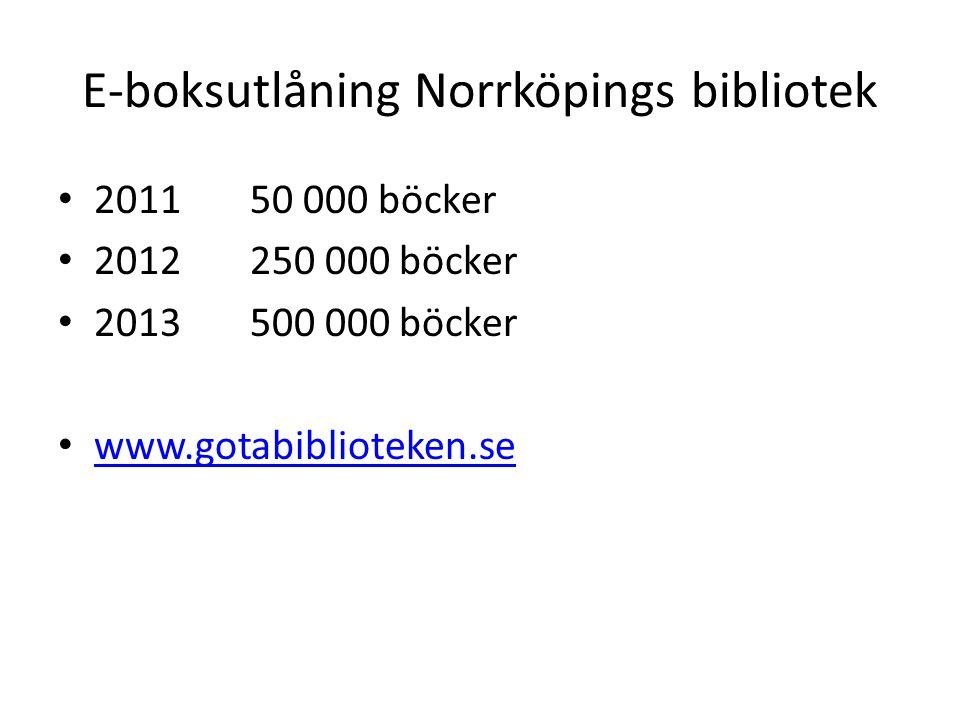 E-boksutlåning Norrköpings bibliotek 201150 000 böcker 2012250 000 böcker 2013500 000 böcker www.gotabiblioteken.se