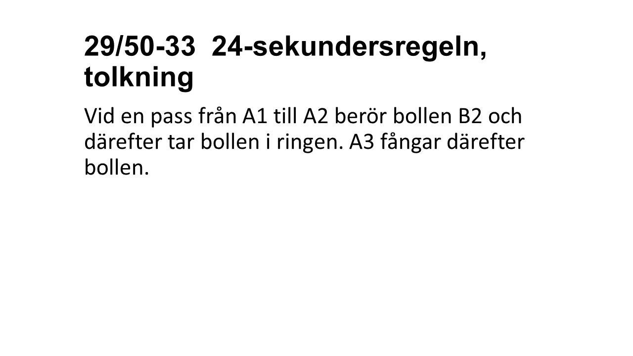 29/50-33 24-sekundersregeln, tolkning Vid en pass från A1 till A2 berör bollen B2 och därefter tar bollen i ringen. A3 fångar därefter bollen.