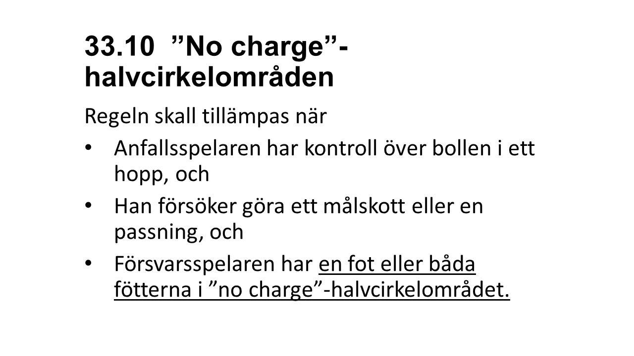 """33.10 """"No charge""""- halvcirkelområden Regeln skall tillämpas när Anfallsspelaren har kontroll över bollen i ett hopp, och Han försöker göra ett målskot"""