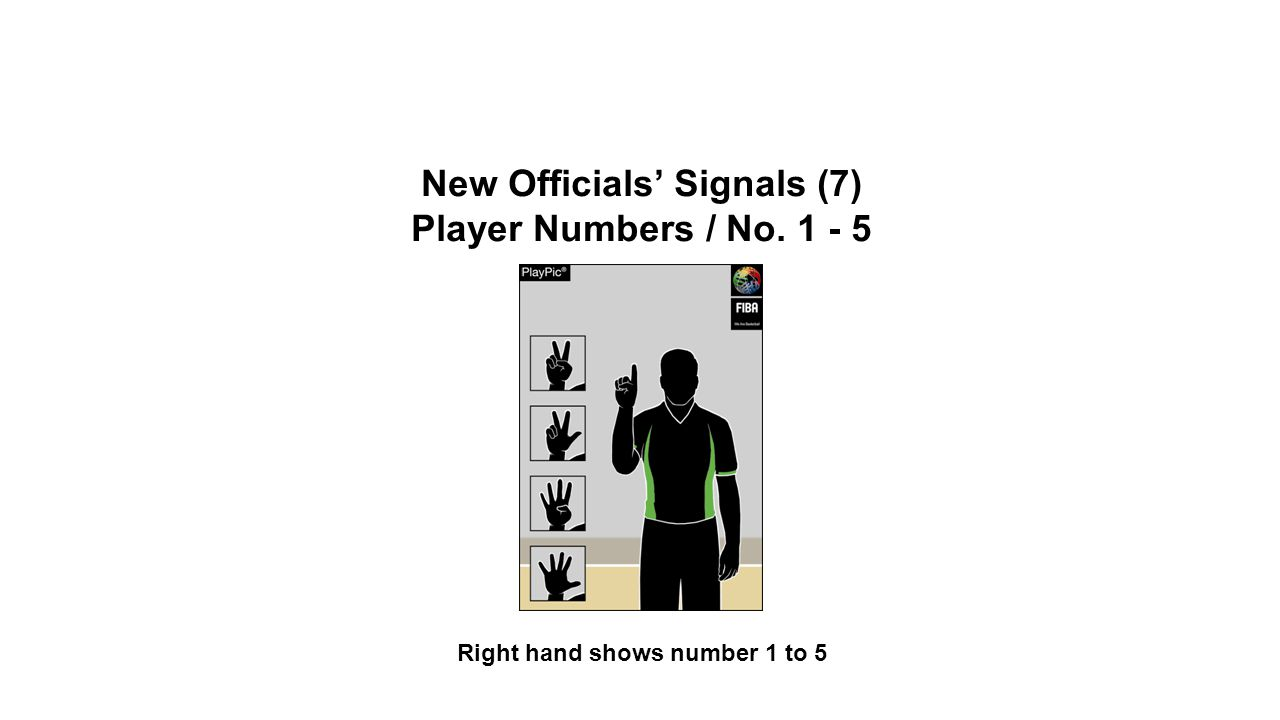 New Officials' Signals (7) Player Numbers / No. 1 - 5 Right hand shows number 1 to 5 OFFICIAL BASKETBALL RULES 2014 SUMMARY OF CHANGES