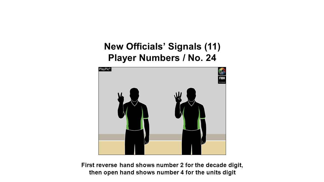 New Officials' Signals (11) Player Numbers / No. 24 First reverse hand shows number 2 for the decade digit, then open hand shows number 4 for the unit