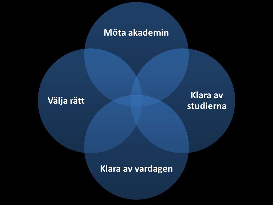 Möta akademin Klara av studierna Klara av vardagen Välja rätt