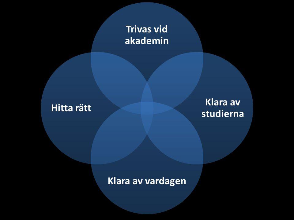 Trivas vid akademin Klara av studierna Klara av vardagen Hitta rätt