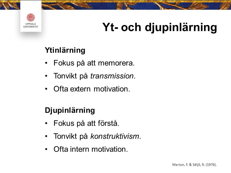 Yt- och djupinlärning Ytinlärning Fokus på att memorera.