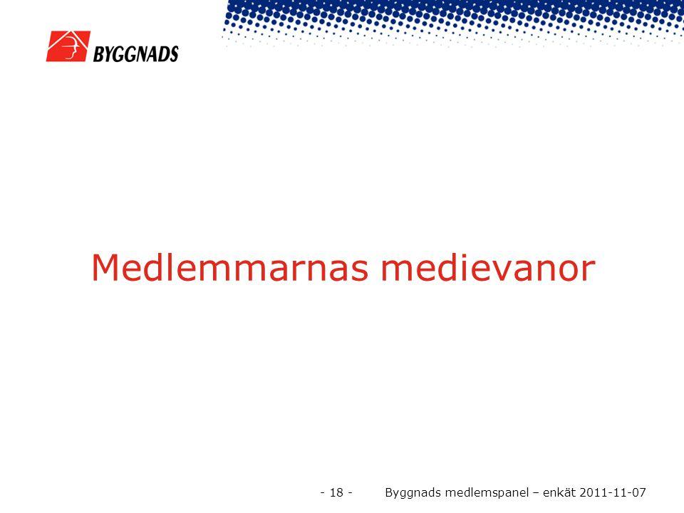 Medlemmarnas medievanor - 18 - Byggnads medlemspanel – enkät 2011-11-07