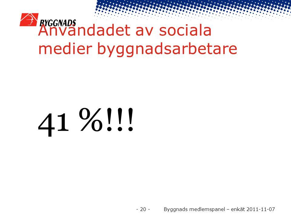 Användadet av sociala medier byggnadsarbetare 41 %!!.