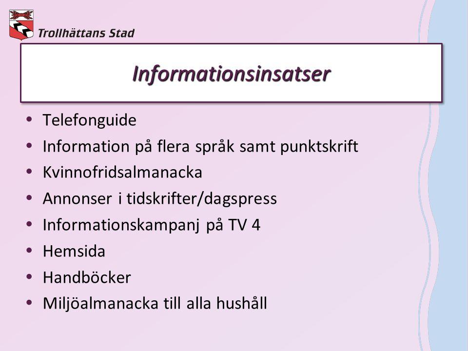 InformationsinsatserInformationsinsatser  Telefonguide  Information på flera språk samt punktskrift  Kvinnofridsalmanacka  Annonser i tidskrifter/