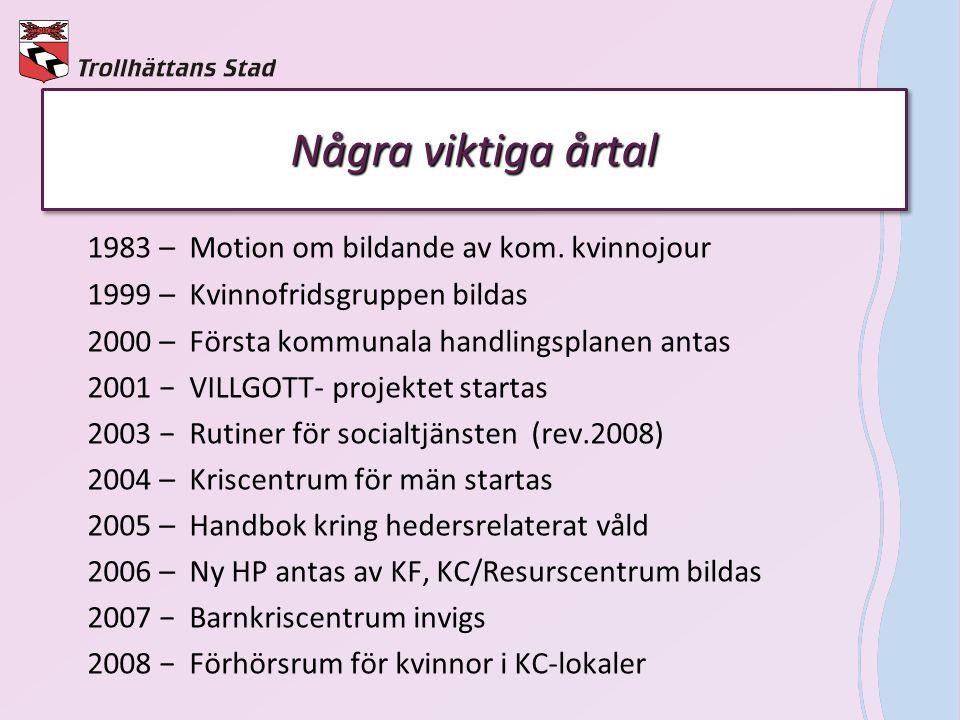 Några viktiga årtal 1983 – Motion om bildande av kom. kvinnojour 1999 – Kvinnofridsgruppen bildas 2000 – Första kommunala handlingsplanen antas 2001 −