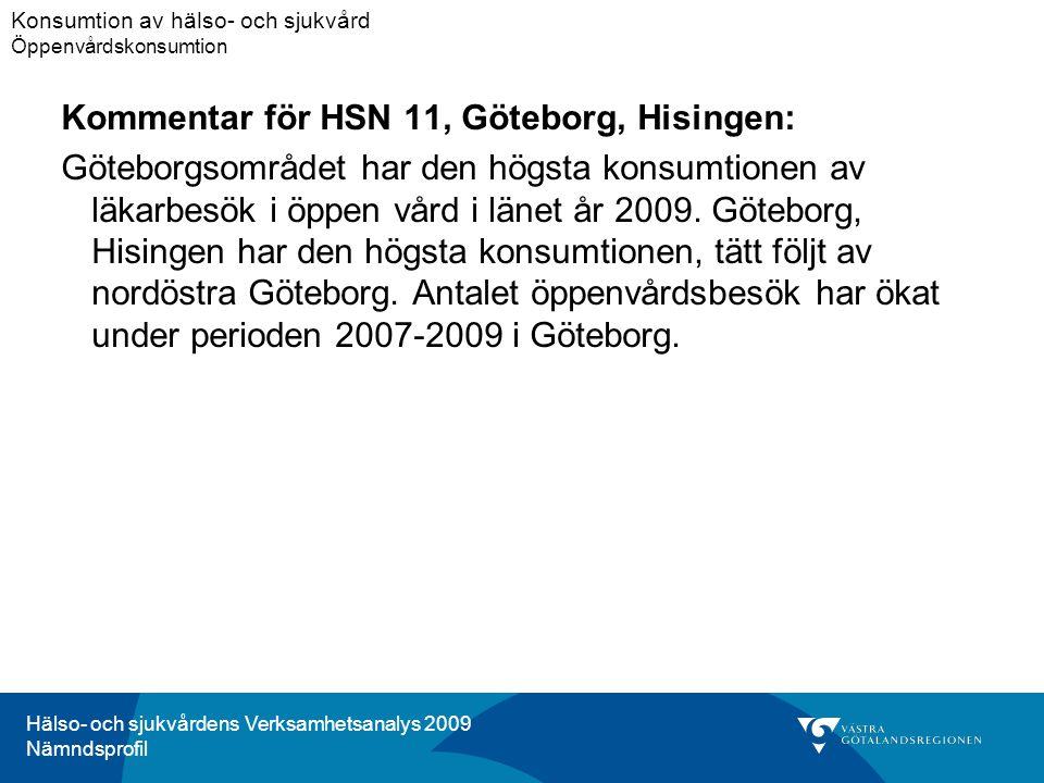 Hälso- och sjukvårdens Verksamhetsanalys 2009 Nämndsprofil Kommentar för HSN 11, Göteborg, Hisingen: Göteborgsområdet har den högsta konsumtionen av läkarbesök i öppen vård i länet år 2009.