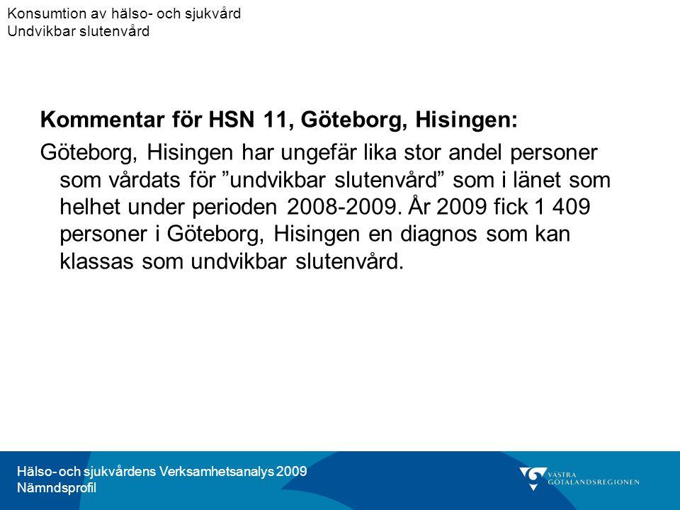 Hälso- och sjukvårdens Verksamhetsanalys 2009 Nämndsprofil Kommentar för HSN 11, Göteborg, Hisingen: Göteborg, Hisingen har ungefär lika stor andel personer som vårdats för undvikbar slutenvård som i länet som helhet under perioden 2008-2009.