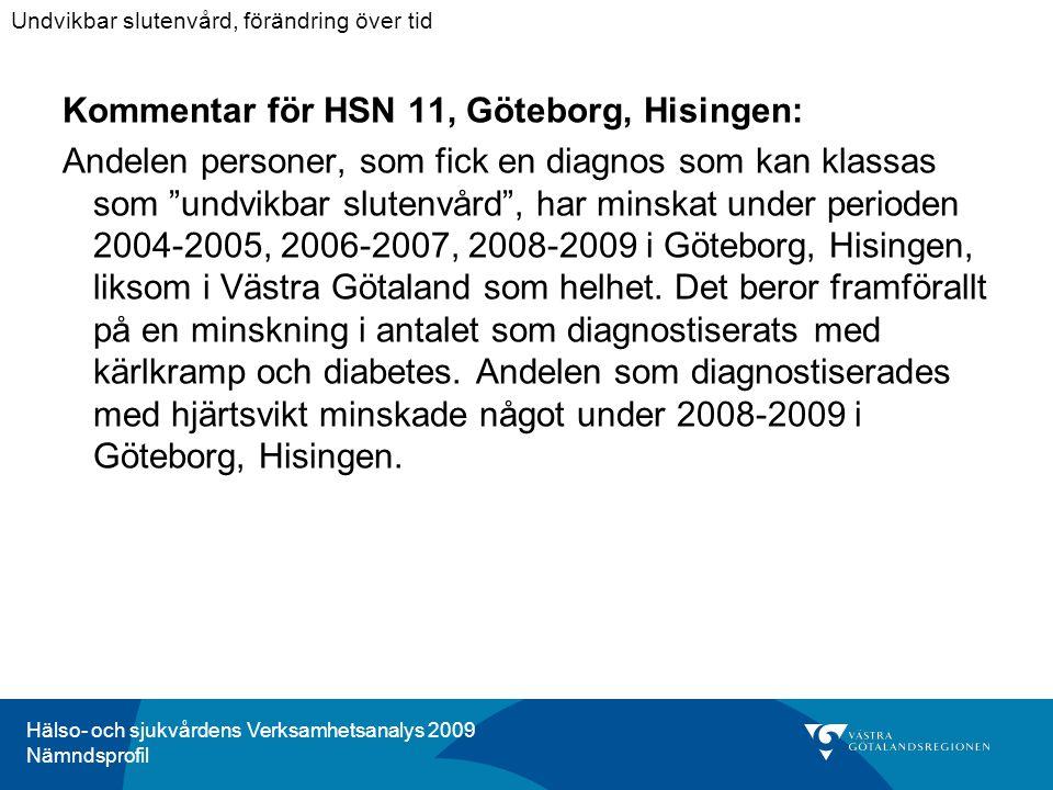 Hälso- och sjukvårdens Verksamhetsanalys 2009 Nämndsprofil Kommentar för HSN 11, Göteborg, Hisingen: Andelen personer, som fick en diagnos som kan klassas som undvikbar slutenvård , har minskat under perioden 2004-2005, 2006-2007, 2008-2009 i Göteborg, Hisingen, liksom i Västra Götaland som helhet.
