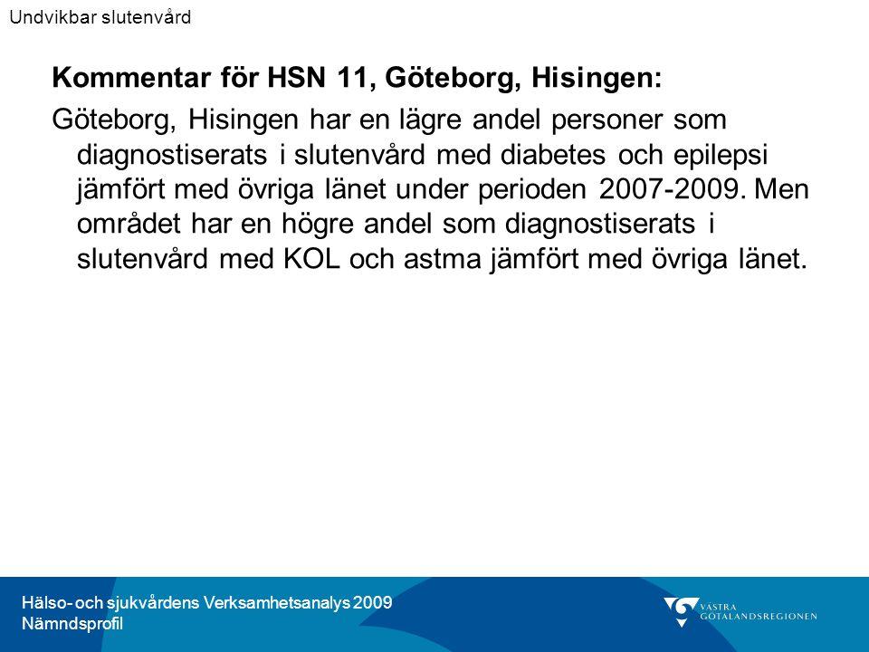 Hälso- och sjukvårdens Verksamhetsanalys 2009 Nämndsprofil Kommentar för HSN 11, Göteborg, Hisingen: Göteborg, Hisingen har en lägre andel personer som diagnostiserats i slutenvård med diabetes och epilepsi jämfört med övriga länet under perioden 2007-2009.