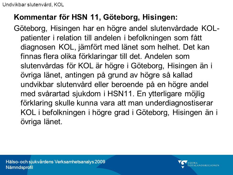 Hälso- och sjukvårdens Verksamhetsanalys 2009 Nämndsprofil Kommentar för HSN 11, Göteborg, Hisingen: Göteborg, Hisingen har en högre andel slutenvårdade KOL- patienter i relation till andelen i befolkningen som fått diagnosen KOL, jämfört med länet som helhet.