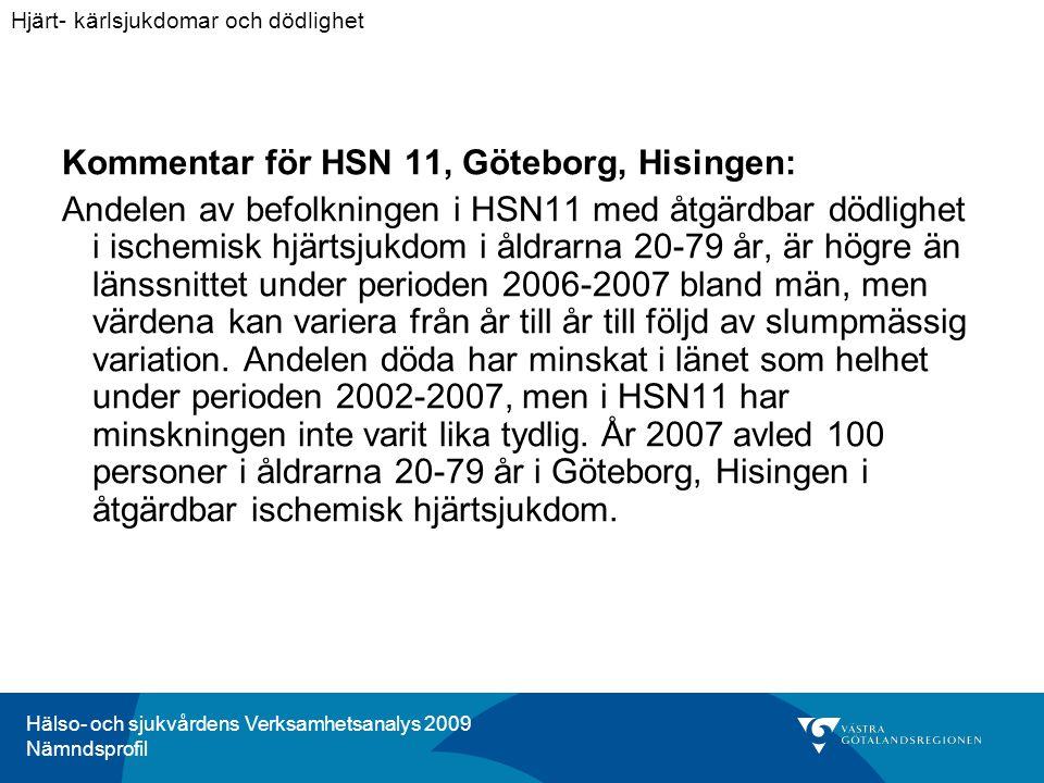 Hälso- och sjukvårdens Verksamhetsanalys 2009 Nämndsprofil Kommentar för HSN 11, Göteborg, Hisingen: Andelen av befolkningen i HSN11 med åtgärdbar dödlighet i ischemisk hjärtsjukdom i åldrarna 20-79 år, är högre än länssnittet under perioden 2006-2007 bland män, men värdena kan variera från år till år till följd av slumpmässig variation.