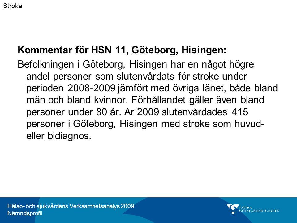 Hälso- och sjukvårdens Verksamhetsanalys 2009 Nämndsprofil Kommentar för HSN 11, Göteborg, Hisingen: Befolkningen i Göteborg, Hisingen har en något högre andel personer som slutenvårdats för stroke under perioden 2008-2009 jämfört med övriga länet, både bland män och bland kvinnor.