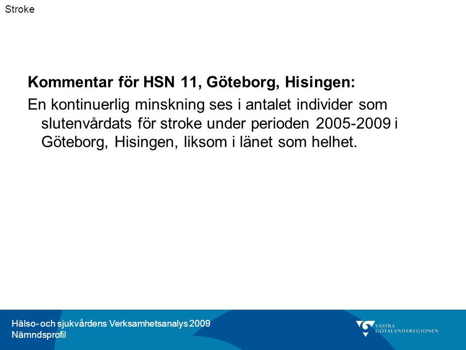 Hälso- och sjukvårdens Verksamhetsanalys 2009 Nämndsprofil Kommentar för HSN 11, Göteborg, Hisingen: En kontinuerlig minskning ses i antalet individer som slutenvårdats för stroke under perioden 2005-2009 i Göteborg, Hisingen, liksom i länet som helhet.