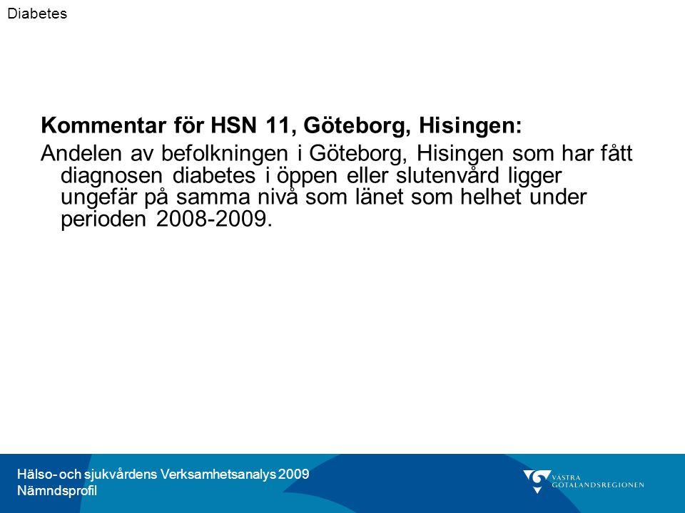 Hälso- och sjukvårdens Verksamhetsanalys 2009 Nämndsprofil Kommentar för HSN 11, Göteborg, Hisingen: Andelen av befolkningen i Göteborg, Hisingen som har fått diagnosen diabetes i öppen eller slutenvård ligger ungefär på samma nivå som länet som helhet under perioden 2008-2009.