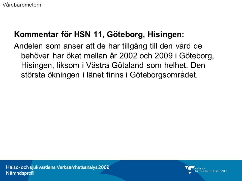 Hälso- och sjukvårdens Verksamhetsanalys 2009 Nämndsprofil Kommentar för HSN 11, Göteborg, Hisingen: Andelen som anser att de har tillgång till den vård de behöver har ökat mellan år 2002 och 2009 i Göteborg, Hisingen, liksom i Västra Götaland som helhet.