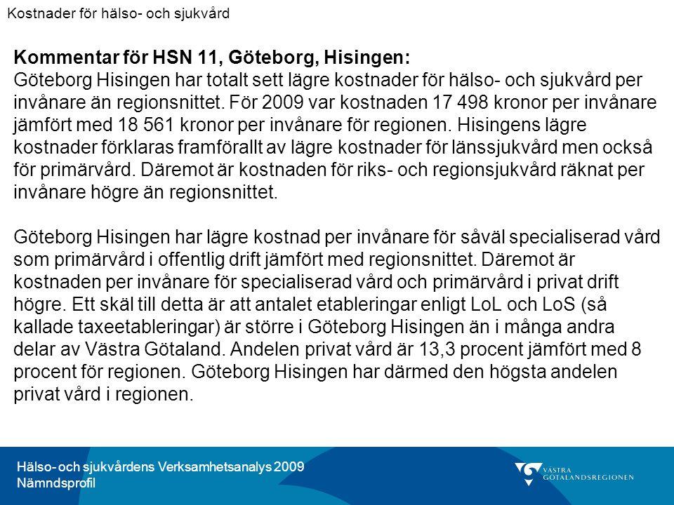 Hälso- och sjukvårdens Verksamhetsanalys 2009 Nämndsprofil Kommentar för HSN 11, Göteborg, Hisingen: Göteborg Hisingen har totalt sett lägre kostnader för hälso- och sjukvård per invånare än regionsnittet.
