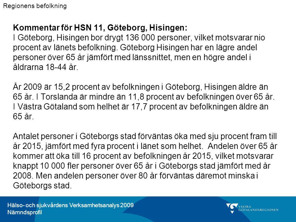 Hälso- och sjukvårdens Verksamhetsanalys 2009 Nämndsprofil Kommentar för HSN 11, Göteborg, Hisingen: I Göteborg, Hisingen bor drygt 136 000 personer, vilket motsvarar nio procent av länets befolkning.
