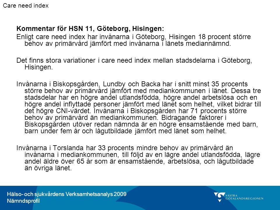 Hälso- och sjukvårdens Verksamhetsanalys 2009 Nämndsprofil Kommentar för HSN 11, Göteborg, Hisingen: Enligt care need index har invånarna i Göteborg, Hisingen 18 procent större behov av primärvård jämfört med invånarna i länets mediannämnd.