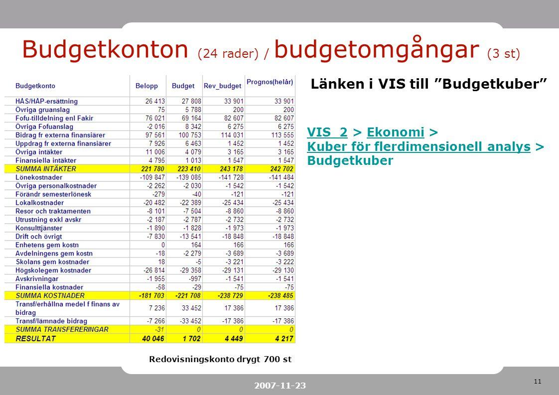 11 2007-11-23 Redovisningskonto drygt 700 st Budgetkonton (24 rader) / budgetomgångar (3 st) VIS_2VIS_2 > Ekonomi >Ekonomi Kuber för flerdimensionell