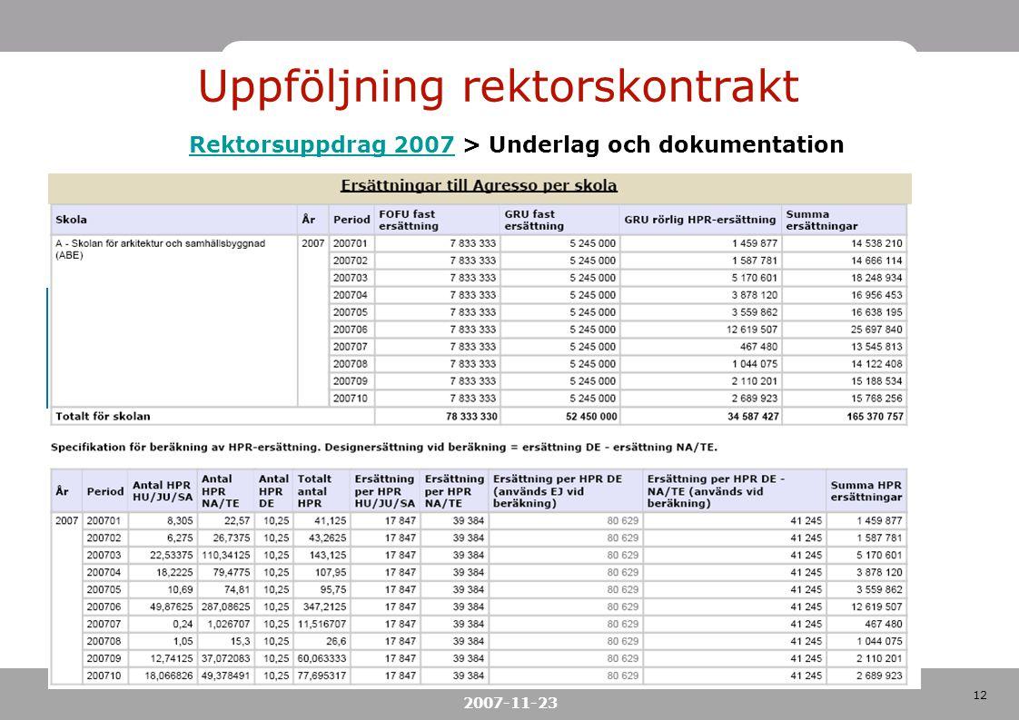 12 2007-11-23 Uppföljning rektorskontrakt Rektorsuppdrag 2007Rektorsuppdrag 2007 > Underlag och dokumentation