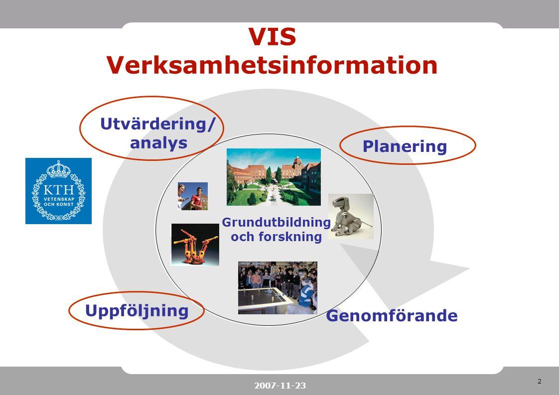 2 2007-11-23 VIS Verksamhetsinformation Planering Genomförande Uppföljning Utvärdering/ analys Grundutbildning och forskning