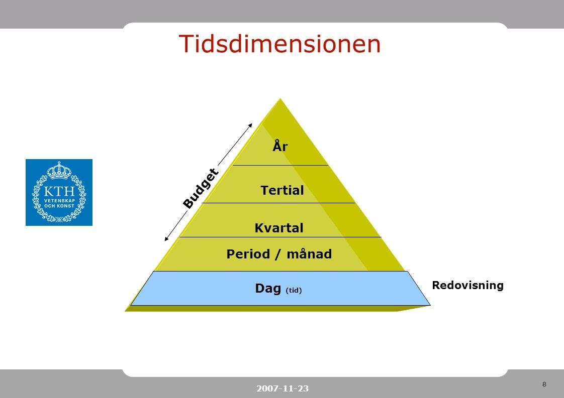 8 2007-11-23 Tidsdimensionen År Tertial Kvartal Period / månad Budget Redovisning Dag (tid)