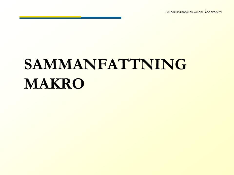Grundkurs i nationalekonomi, Åbo akademi SAMMANFATTNING MAKRO